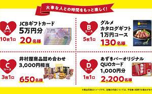 「JCBギフトカード 5万円分」